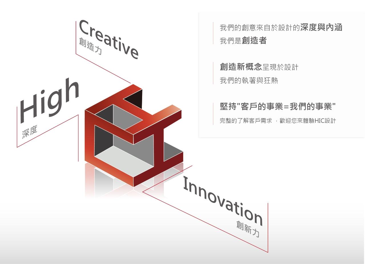 HIC廣告設計公司歐瑞卡斯