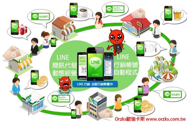 LINE歐瑞卡斯行銷天王
